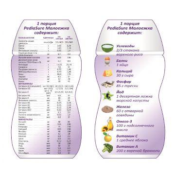 Специализированный продукт для диетического (лечебного) питания детей ПедиаШур PediaSure Малоежка ваниль